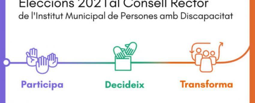 Cartell promocional de les eleccions al Consell Rector, on el lema diu Participa, Decideix, Transforma
