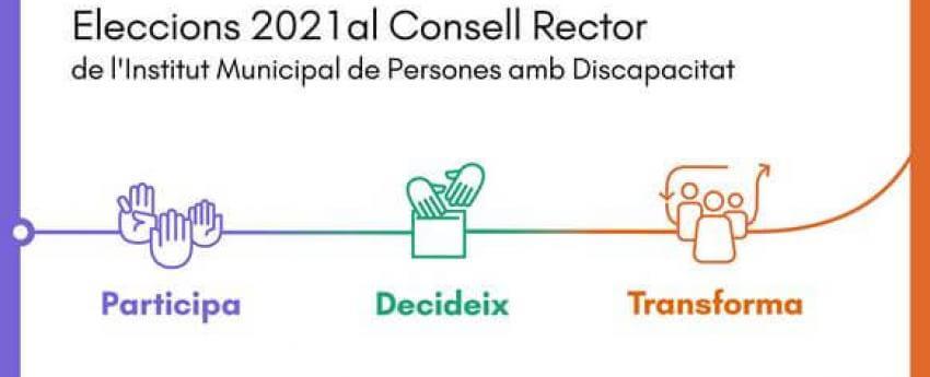 Imatge promocional de les Eleccions 2021 al Consell Rector , on surten tres imatges amb tres paraules: participa, decideix, transforma